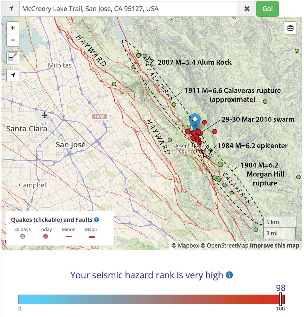 Temblor map of the 29-30 March swarm (red quakes) surrounded by the sites of recent M=5-6 quakes on the Calaveras fault. The adjacent section of the Hayward fault may also have ruptured in 1891.