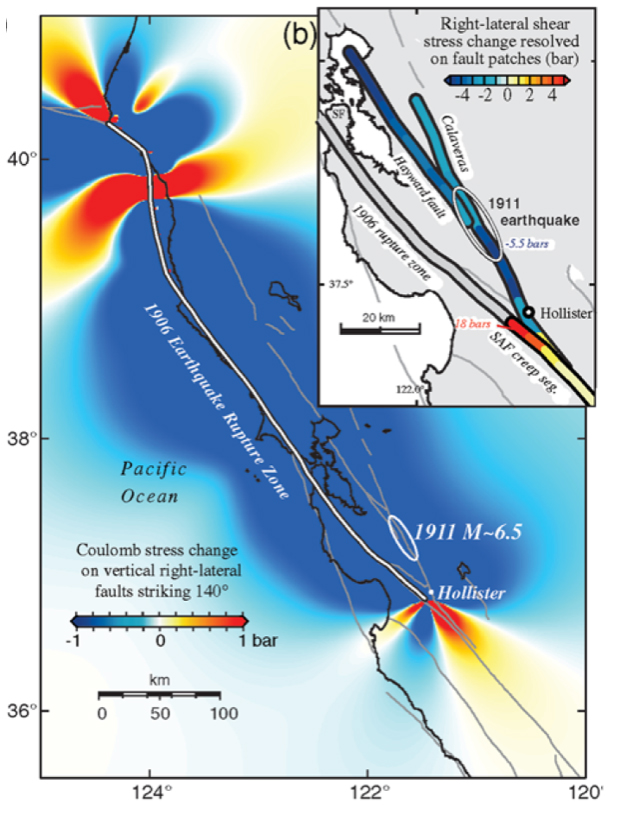 The 1911 earthquake lies in the stress shadow of the 1906 M=7.8 San Andreas earthquake, the lone anomaly to what was otherwise a 75-year period of seismic sleep for the San Francisco Bay area. From Doser et al. (2009).