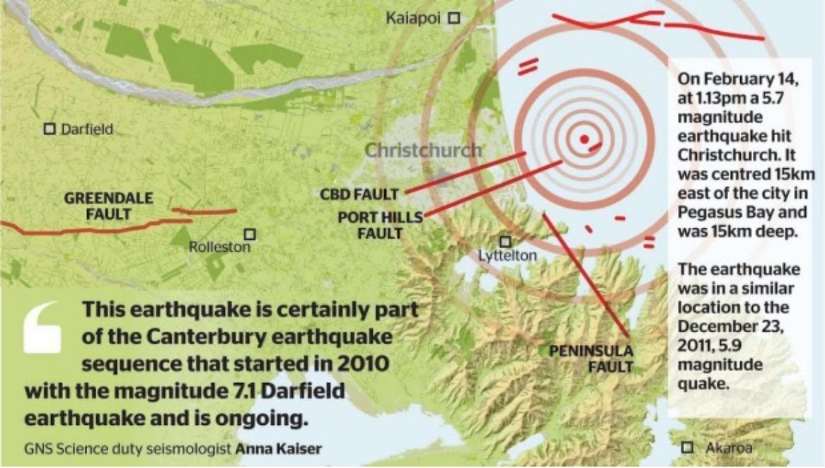 This diagram highlights not only location of the February 14th earthquake, but faults distributed around the Canterbury region. Image from Stuff.co.nz.