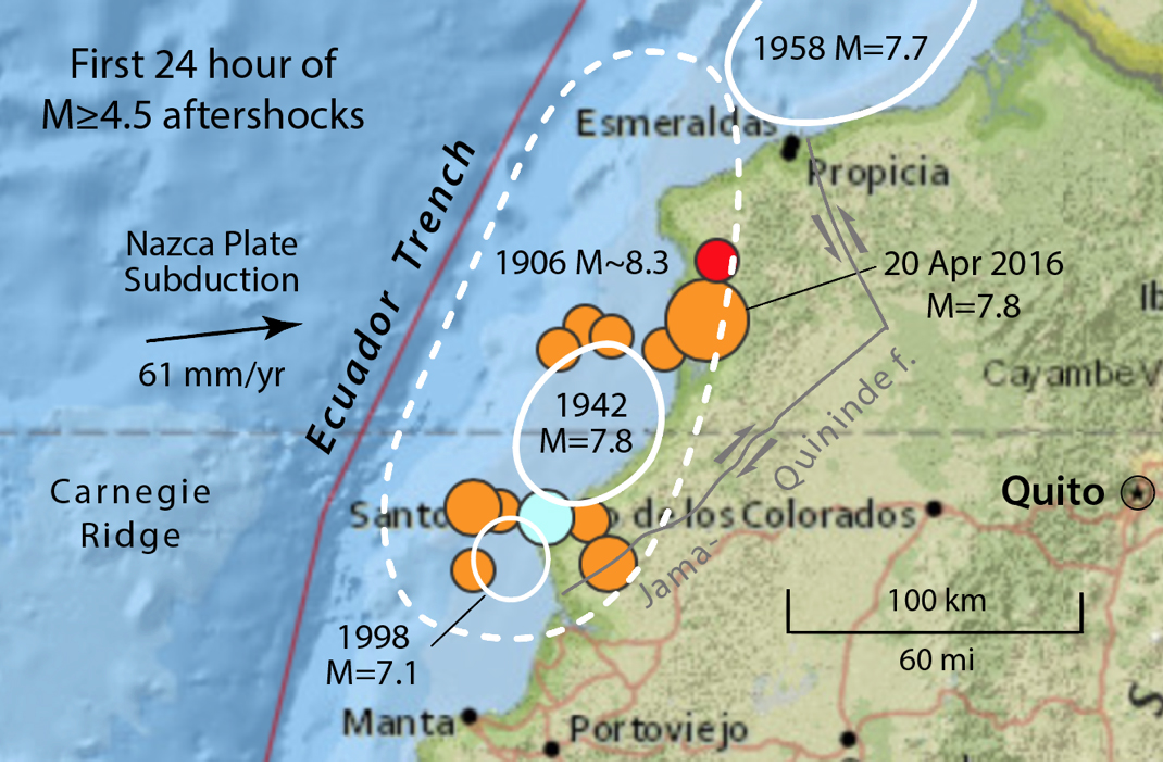 Rupture areas of historical quakes near the 20 April 2016 M=7.8 event. The 1942 rupture area nearly coincides with the 2016 quake. There was also a M=7.1 shock in 1998 (Chlieh et al., 2014), which lies within, or just south of, today's aftershocks. The 2016 event could also trigger a a subsequent megathrust quake to the north, or on the right-lateral Jama-Quininde fault (Collot et al. 2004).
