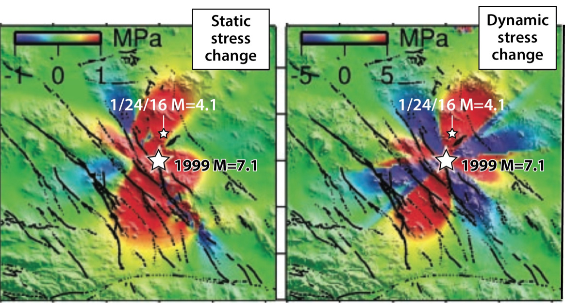 The stress imparted by the 1999 M=7.1 Hector Mine, CA, rupture brought the site of the 24 Jan 2016 M=4.1 quake closer to failure. The permanent or 'static' Coulomb stress change is shown at left, and the peak dynamic stress carried by the seismic waves is shown at right. The dynamic stresses are 5-10 times larger at the site of the M=4.1 event than the static stresses, but they lasted about a minute 17 years ago, whereas the static stresses do not diminish, and so likely continue to exert an influence on seismicity. (1 MPa is about 1/4 the typical car tire pressure; 5 MPa is about the pressure in a bicycle tire). Figure modified from Yuri Fialko, David Sandwell, Duncan Agnew, Mark Simons, Peter Shearer, and Jean-Bernard Minster (Science, 2002).