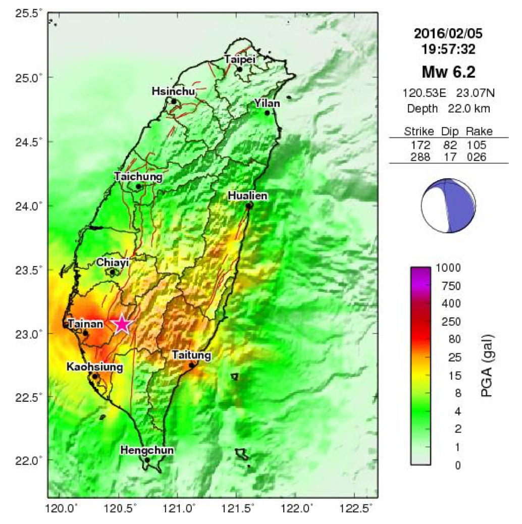Shaking expected for a simplified model of the 2016 M=6.3 earthquake (magenta star) by Dr. Shiann-Jong Lee suggests very strong amplification at large distances from the mainshock, with values of almost 1.0 g in Tainan, and 0.3 g in Taitung and Kaohsiung (Abbreviations: PGA = Peak Ground Acceleration, 980 gal = 1.0 g)