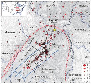 The figure is from Eric Calais, Andy Freed, Roy Van Arsdale, and Seth Stein (Nature, 2010), showing 1974-2010 earthquakes from the Center for Earthquake Research and Information (CERI) University of Memphis catalog. The faults are inferred from the seismicity alignments. The Mississippi Embayment is a deep bowl of water-saturated river sediments that are most susceptible to liquefaction.