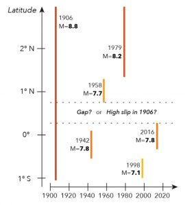 ecuador-earthquake-risk-4