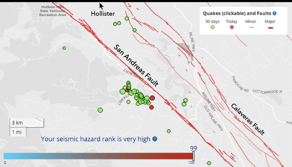hollister earthquake swarm in high hazard