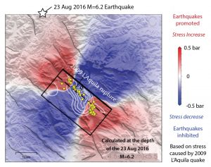 The M=6.2 epicenter is located in the earthquake triggering zone of the 6 April 2009 L'Aquila rupture (black rectangle). We modified this figure from Serpelloni Underline and Belardinelli (2012).