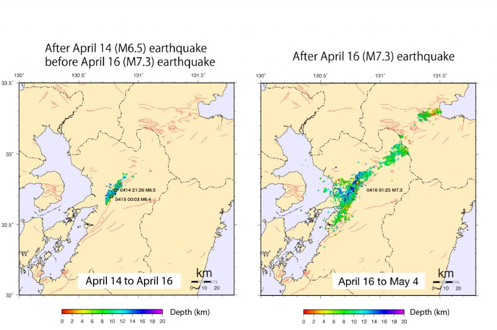 The map on the left shows the seismicity after the Mw=6.2 (Mjma 6.5) mainshock until just before the Mw=7.1 (Mjma 7.3) mainshock. The future Mw=7.1 mainshock struck in an area of intensive aftershocks of the first mainshock. After the larger shock, the aftershock zone expanded to the southwest and to the northwest.