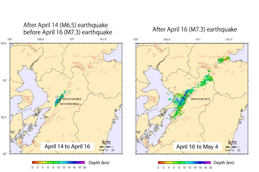 左図は,4月14日M6.5地震から16日M7.3地震発生直前までの地震の分布.M7.3地震は顕著な余震域で発生した.M7.3地震の後で,余震域は北東と南西に拡大した(右図).