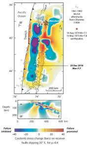 Coulomb stress imparted by the M=9.5 Chile earthquake, calculated by Lin and Stein (2004) based on the seismic slip model of Barrientos and Ward (1990). The large black stars are the main 1960 sub-events. Today's quake struck on a part of the fault that was likely promoted by the 1960 shock. But if so, why did it wait for 56 years?