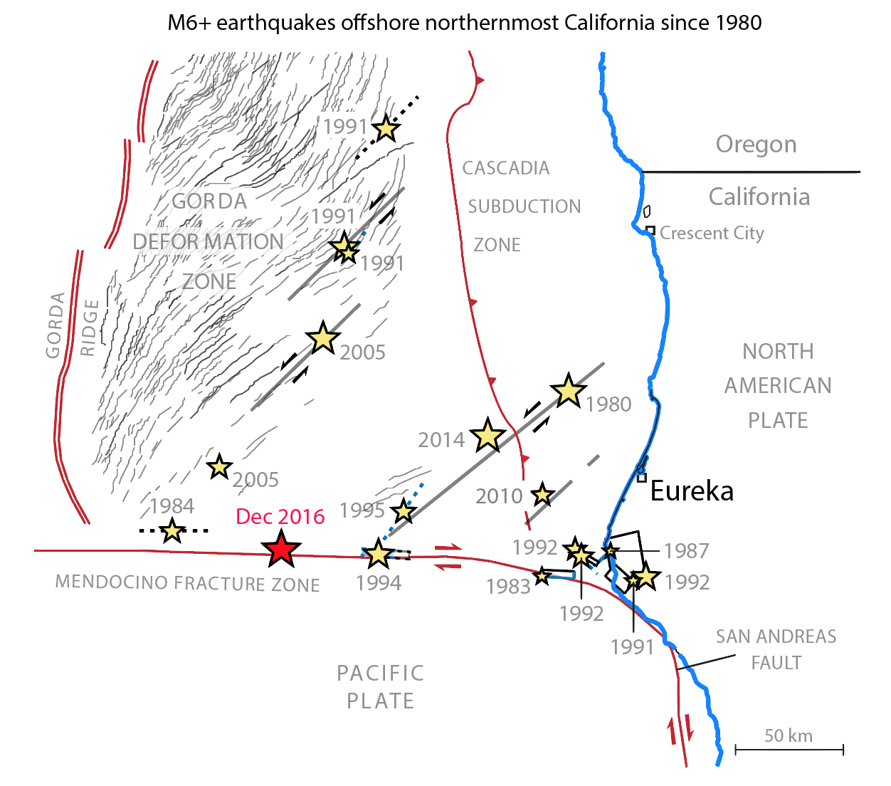 Locations of M>=6 earthquakes in and around the Gorda deformation zone since 1980.