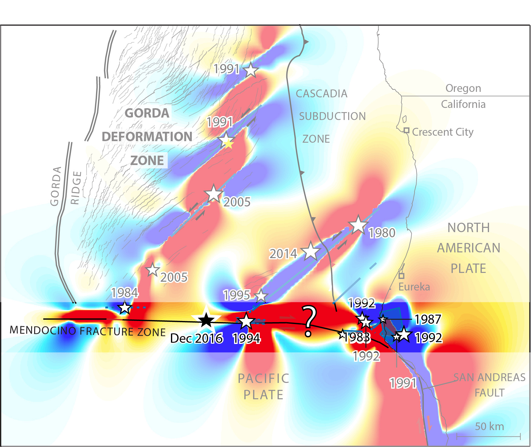 Possible promotion of Thursday's earthquake by past earthquakes in and around the Gorda deformation zone by the transfer of stress. Red indicates stress increase on a fault; blue indicates stress decrease.