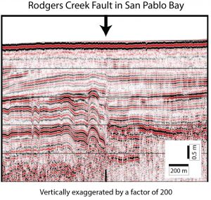 Rodgers-Creek-Hayward-Fault-link-seismic-reflection