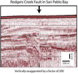 Rodgers-Creek-Hayward-Fault-link-seismic-reflection