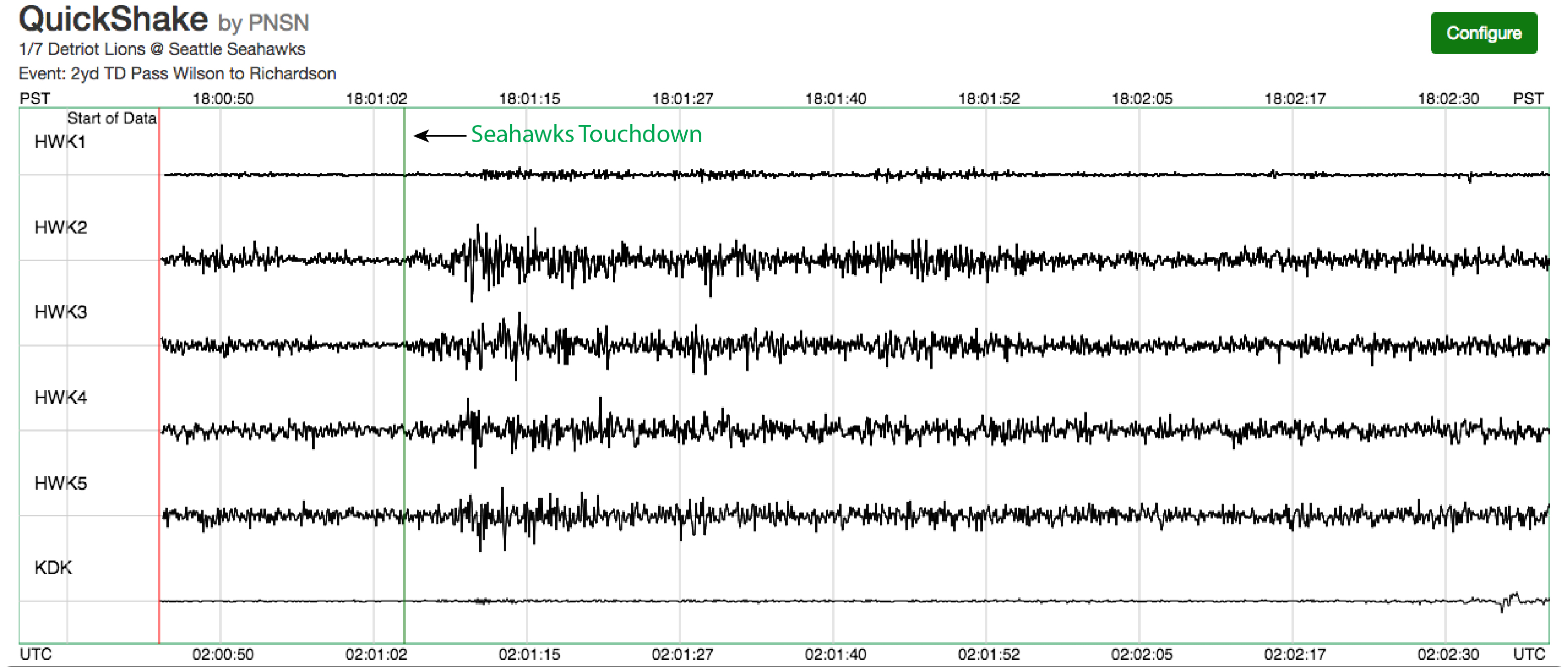 seahawks-touchdown-earthquake