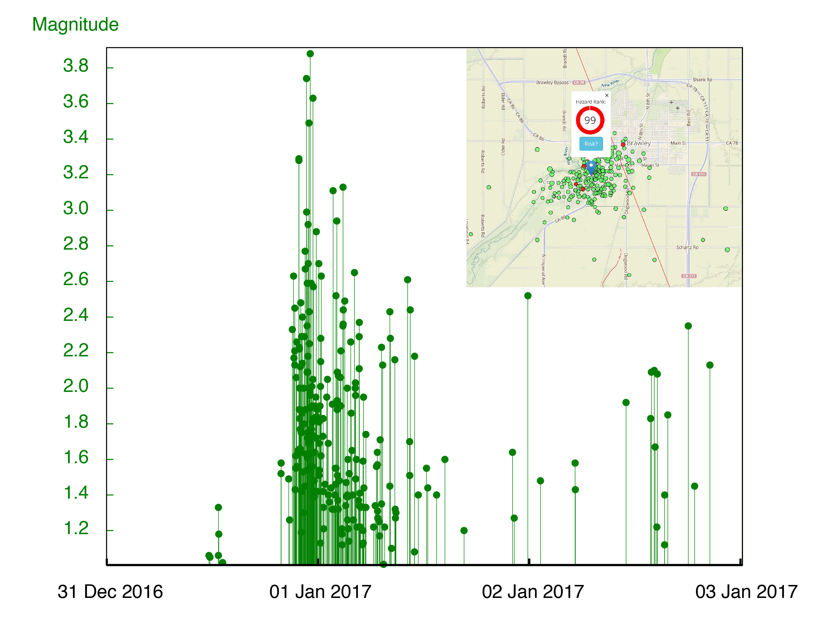 brawley-seismic-swarm-time-series-earthquake