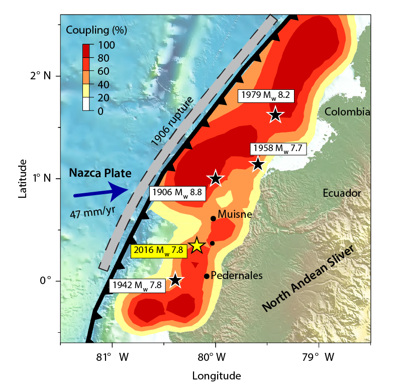 Historical earthquakes in the Ecuador-Colombia subduction zone are indicated by stars. The color scale indicates the coupling of the two plates. Darker colors mean that the plates are fully locked. After Nocquet et al. (2016).