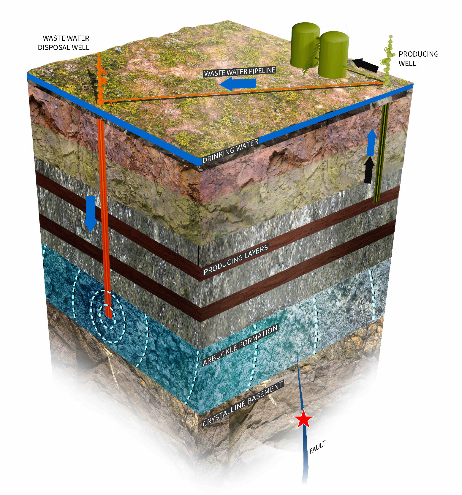 wastewater-injection-oklahoma