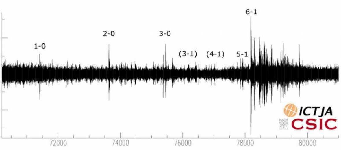 barcelona-vs-psg-earthquakes