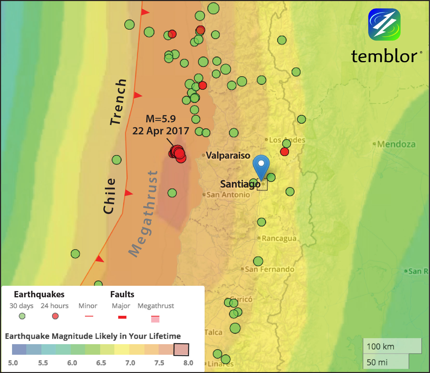 The seismic swarm is occurring in the site along the Chile Trench with the largest expected earthquake magnitude in a typical lifetime: M=8.0. This is the quake magnitude that has a 1% chance of occurring per year, whereas in Santiago (blue pin), it is M=7.0, which is about 30 times smaller.