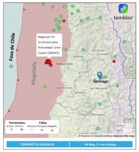 Que los terremotos ocurran en esta ubicación es consistente con la transferencia de esfuerzos de Coulomb del sismo de Maule de M=8.8 de 2010. Uno puede ver en la imagen de abajo que la superficie de la megafalla costa afuera de Valparaíso se acercó más cerca a la falla (se torna color naranja), mientras que el esfuerzo disminuyó en la parte de la megafalla que se deslizó en el sismo de 2010 (se torna color azul).