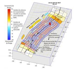 Esfuerzo de Coulomb que se transmitió por el terremoto de 2010 de M=8.8 en Maule, Chile, a las fallas adyacentes. Calculamos que el esfuerzo incrementó en el sitio del enjambre del día de hoy.