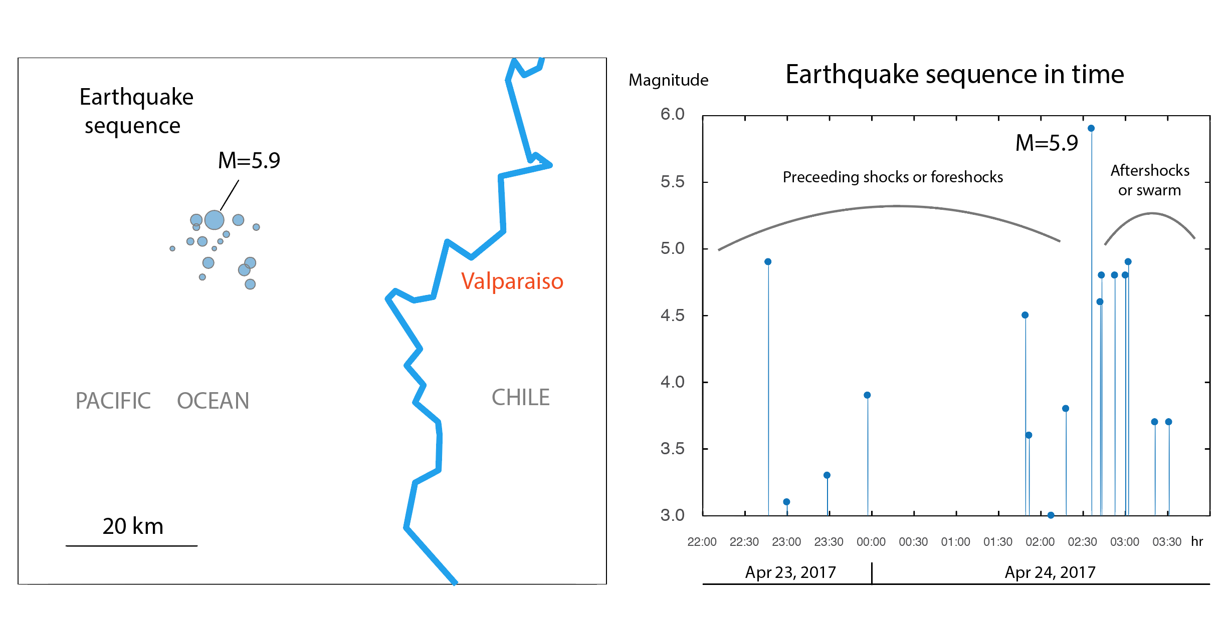 Powerful 7.1 quake shakes central Chile; no damage reported