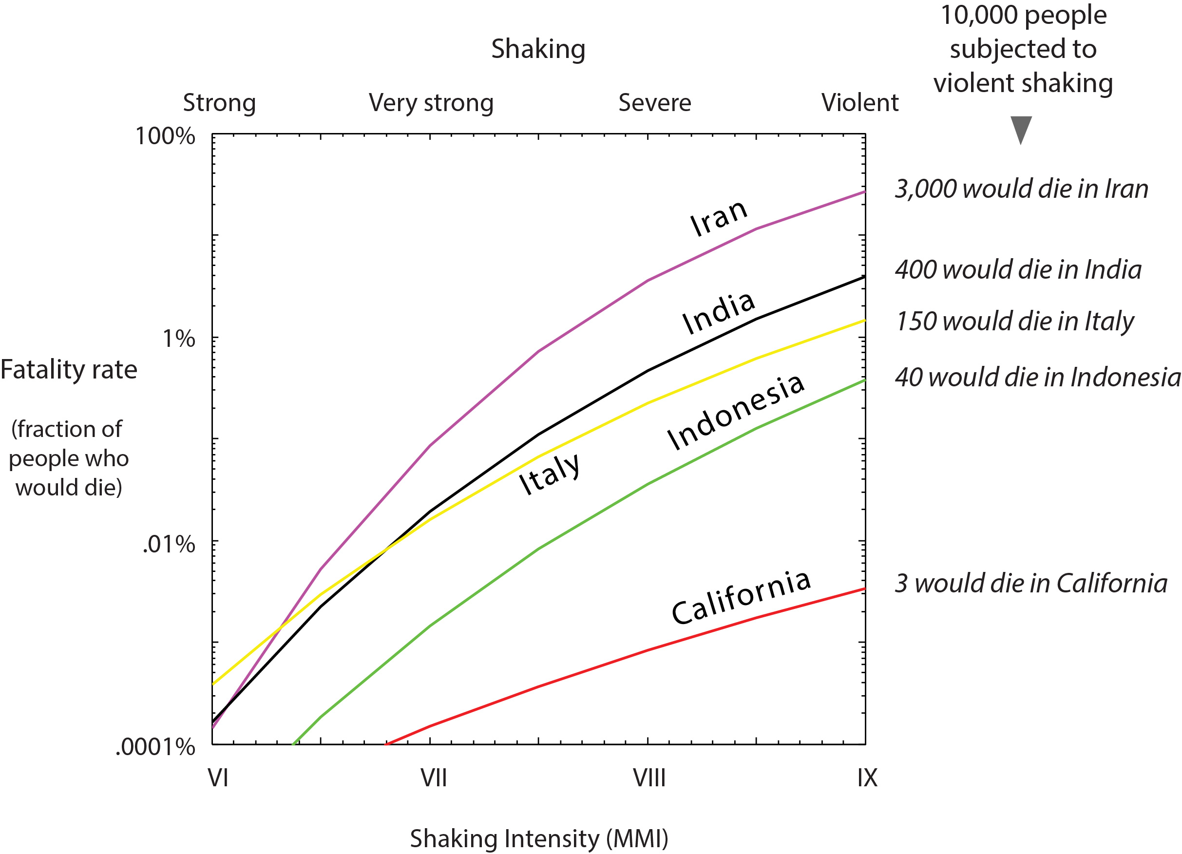 jaiswal-wald-2010-empirical-model-without-greece-japan