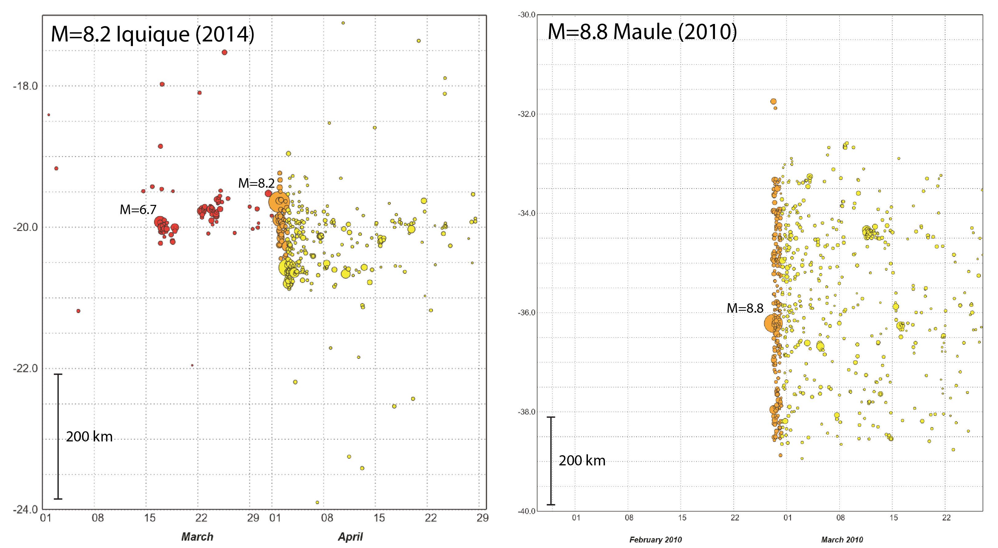 chile-earthquake-time-series