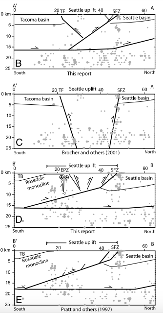 Seattle-fault