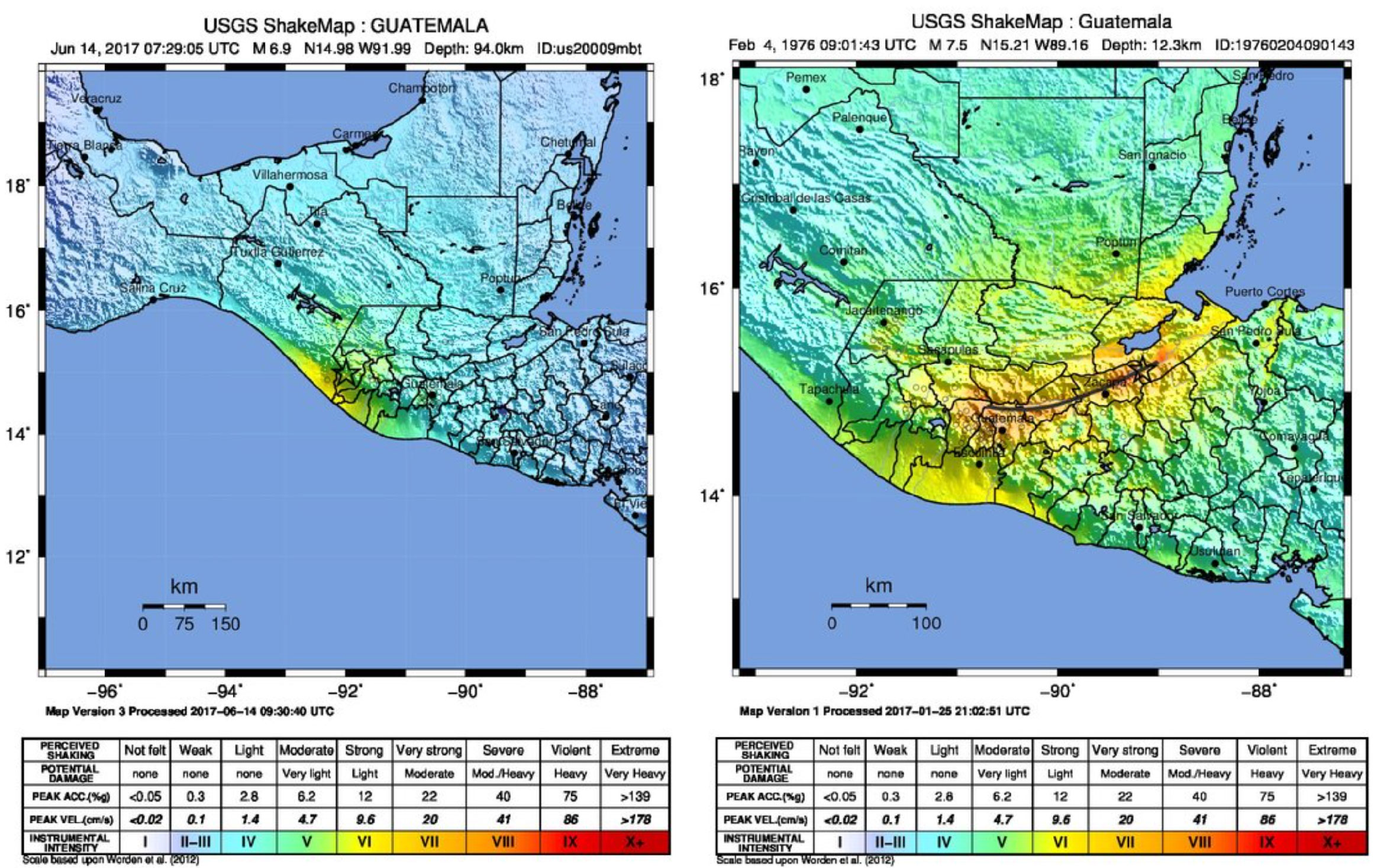 USGS Guatemala Shakemaps