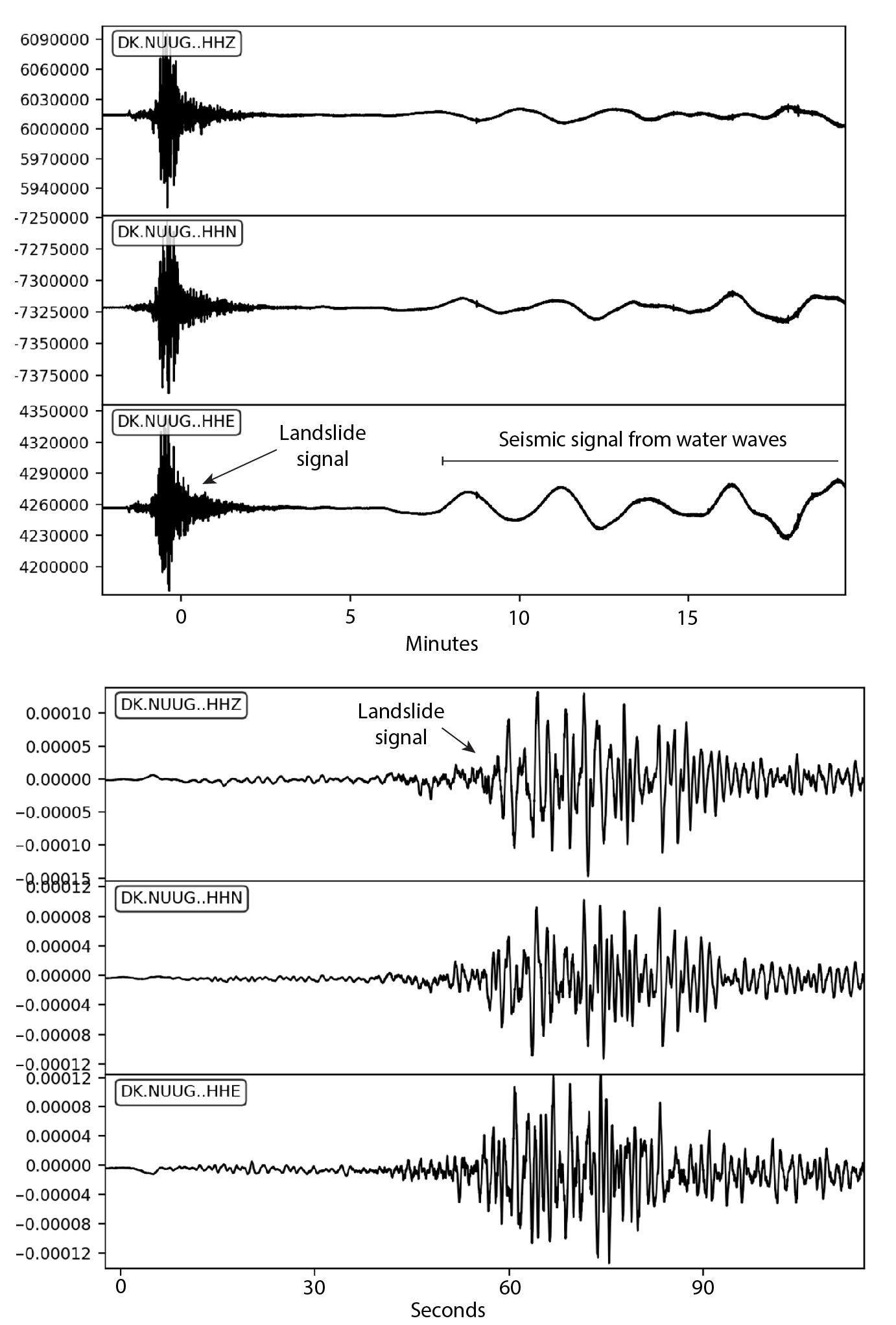 seismic-signals-greenland-landslide-greenland-tsunami