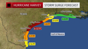 hurricane-harvey-storm-surge