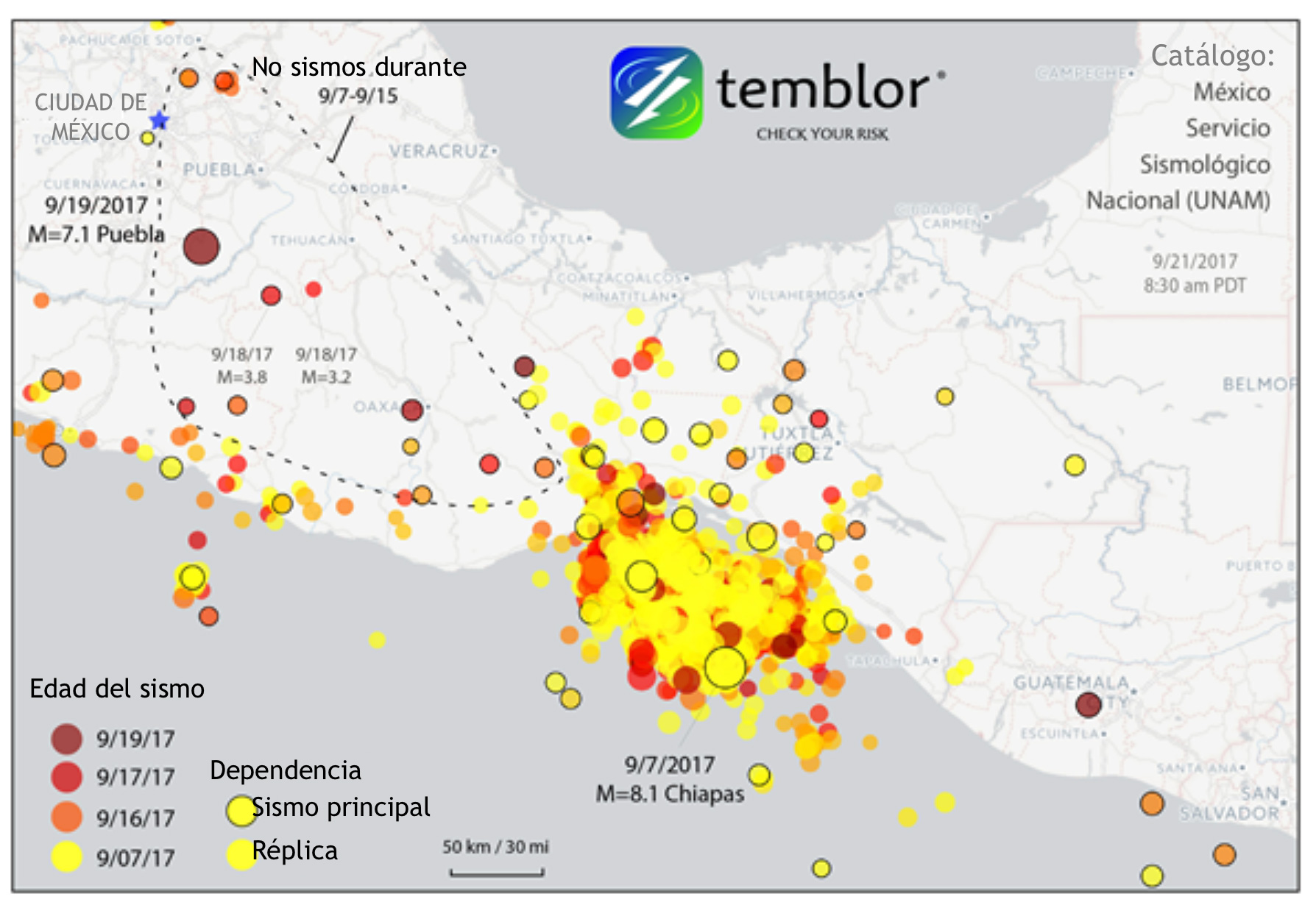 Este mapa, proporcionado por Temblor, presenta la ubicación de los terremotos en la región sur y centro de México, iniciando a partir de 7 de septiembre (el día del terremoto de M=8.1 en Chiapas). En esta figura, si un terremoto tiene un contorno negro, se trata de un sismo principal, mientras si no lo tiene, se trata de una réplica de un sismo principal. Un punto interesante que observar es que, en el nivel de detección anterior (M=3), no hubo réplicas a partir del terremoto de M=7.1 en Puebla el día de ayer.