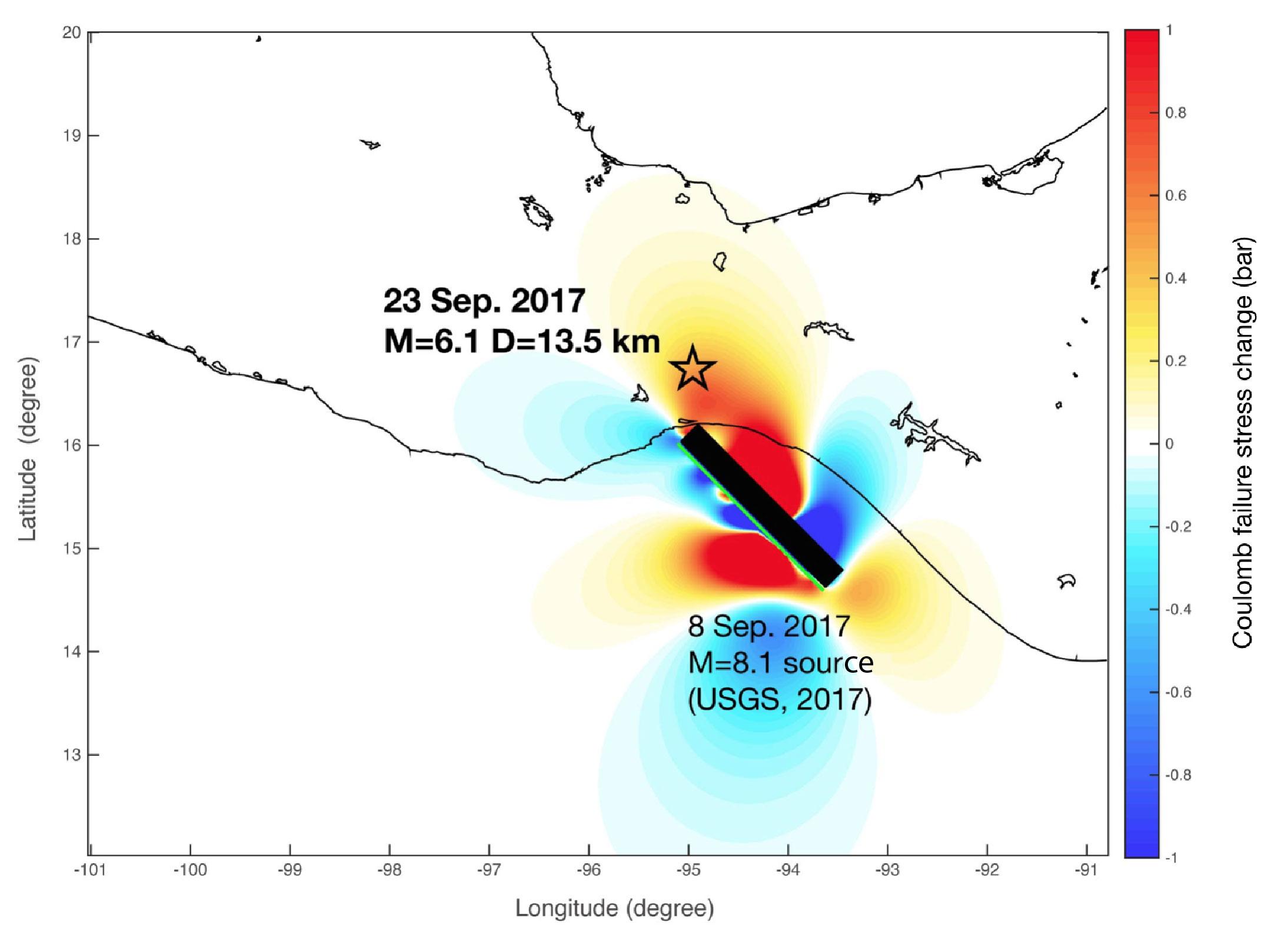 coulomb-analysis-chiapas-earthquake