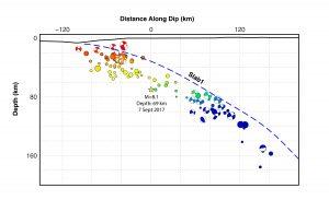 mexico-earthquake-cross-section