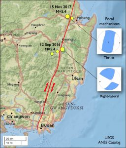 The mainshocks and their aftershocks, as well as the focal mechanisms (the 'beachballs') of the mainshocks. The mechanisms are also consistent with the NIED Aqua CMT (Japan) catalog and the Global CMT (Columbia University) catalog. The Korean Meteorological Administration locates the 15 November 2017 earthquakes about 5 km (3 mi) east of the pictured Yangsan Fault (red line).