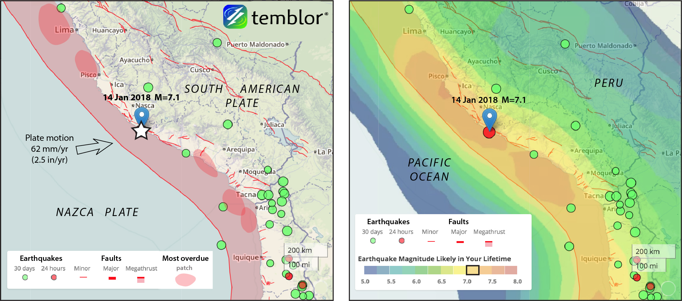 In the left panel, regions identified by Chilieh et al (2011) as having a large slip deficit are shown as the 'Most overdue' patches. These are the sites where the megathrust is stuck and is accumulating stress at the highest rate, as inferred from GPS measurements. But today's shock did not strike in or near one of these stuck patches, perhaps because the rupture area of a M=7.1 quake, about 50 x 50 km, is too small to be resolved by GPS.