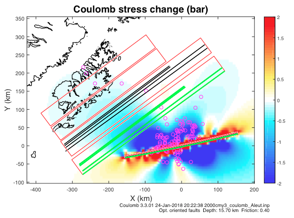 Map showing the maximum possible stress transferred by the mainshock to other nearby fault planes at an average depth of 15.6 km. Aftershocks of the M=7.9 mainshock are magenta circles. The megathrust is shown by the rectangles.