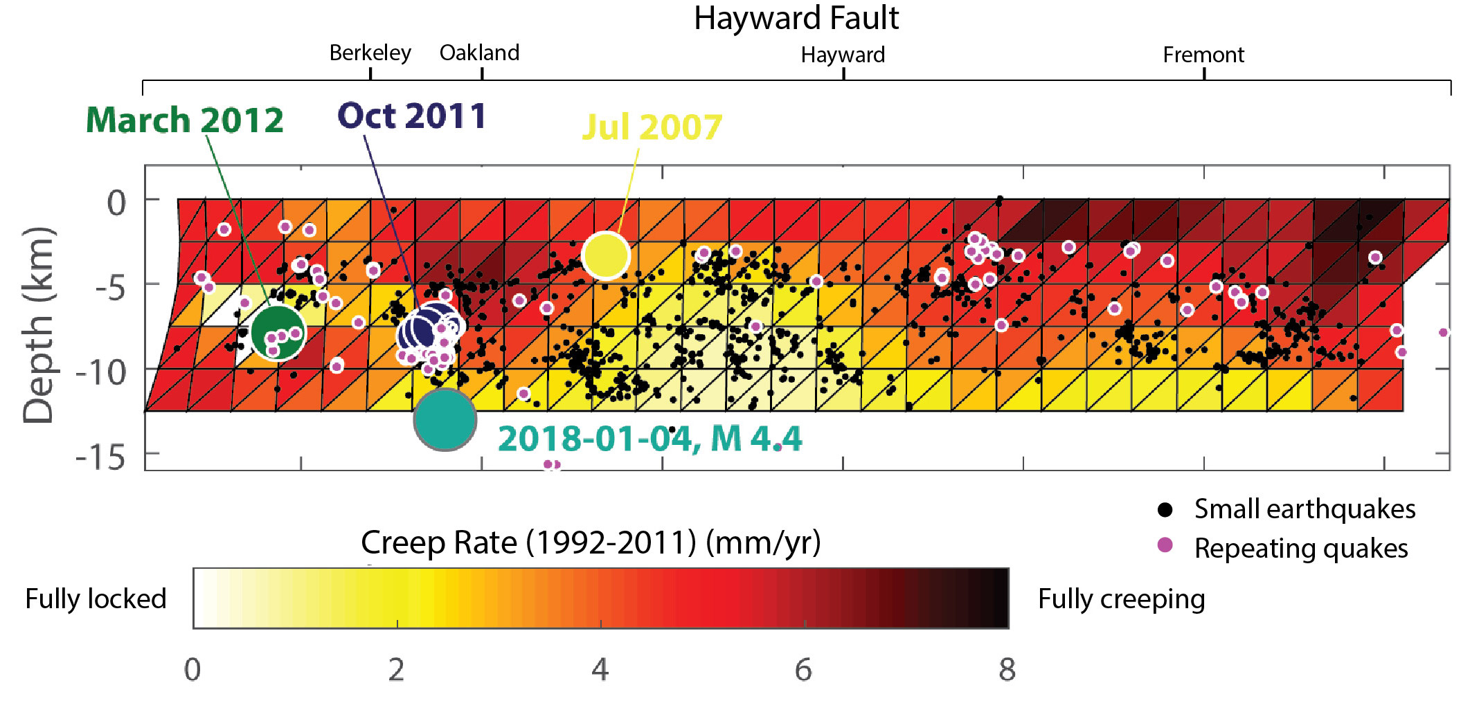 "This figure, courtesy of Professor Manoochehr Shirzaei at Arizona State University shows the amount of creep along the Hayward Fault in addition to the location of notable earthquakes. This highlights how the area is a ""hotspot"" and that this morning's event should not be considered surprising. As Prof. Shirzaei also points out, aseismic slip surrounding the location of this morning's quake could contribute to the activity."