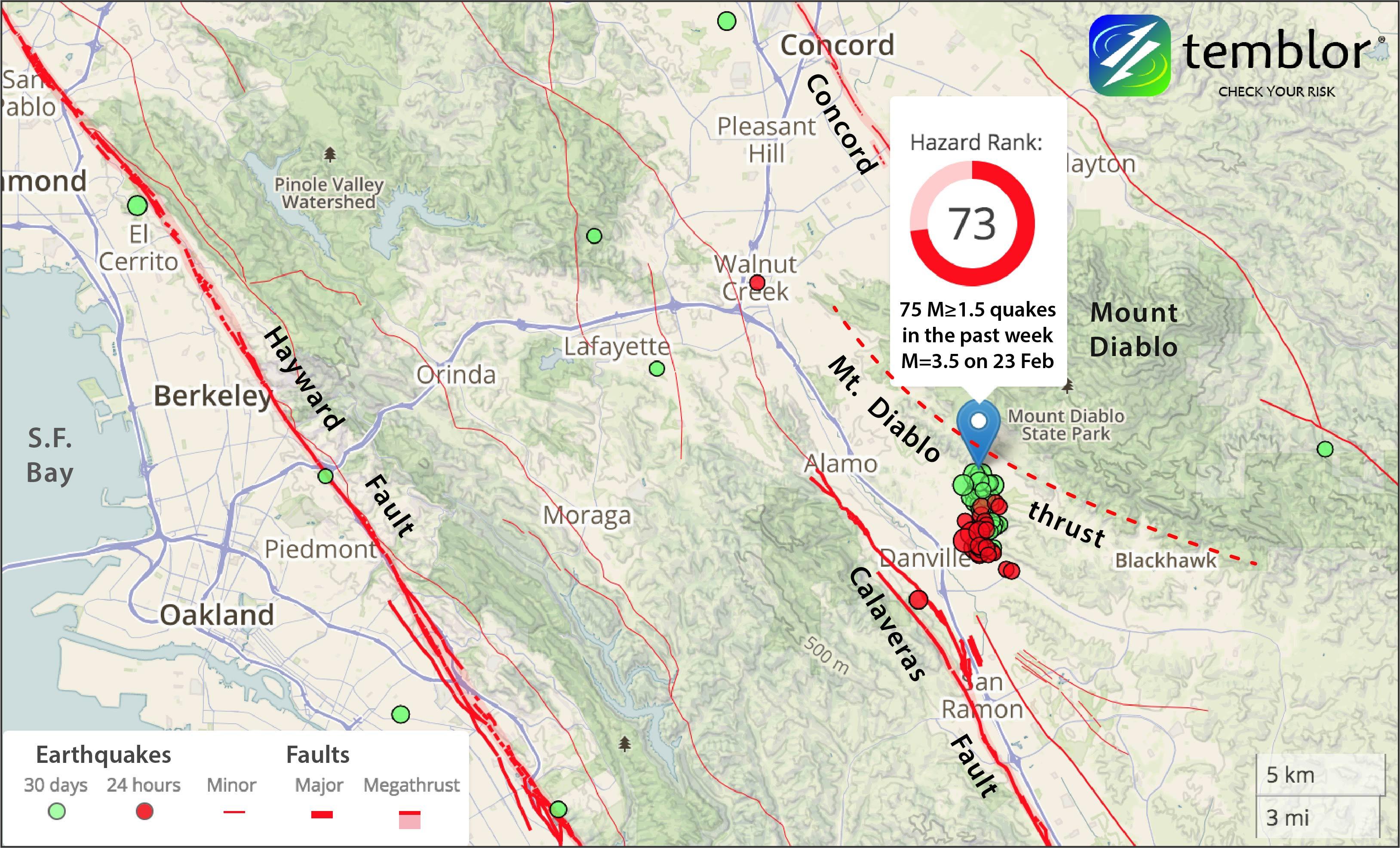 Bay Area Earthquake Swarm Edges Toward The Major Calaveras Fault Temblor Net