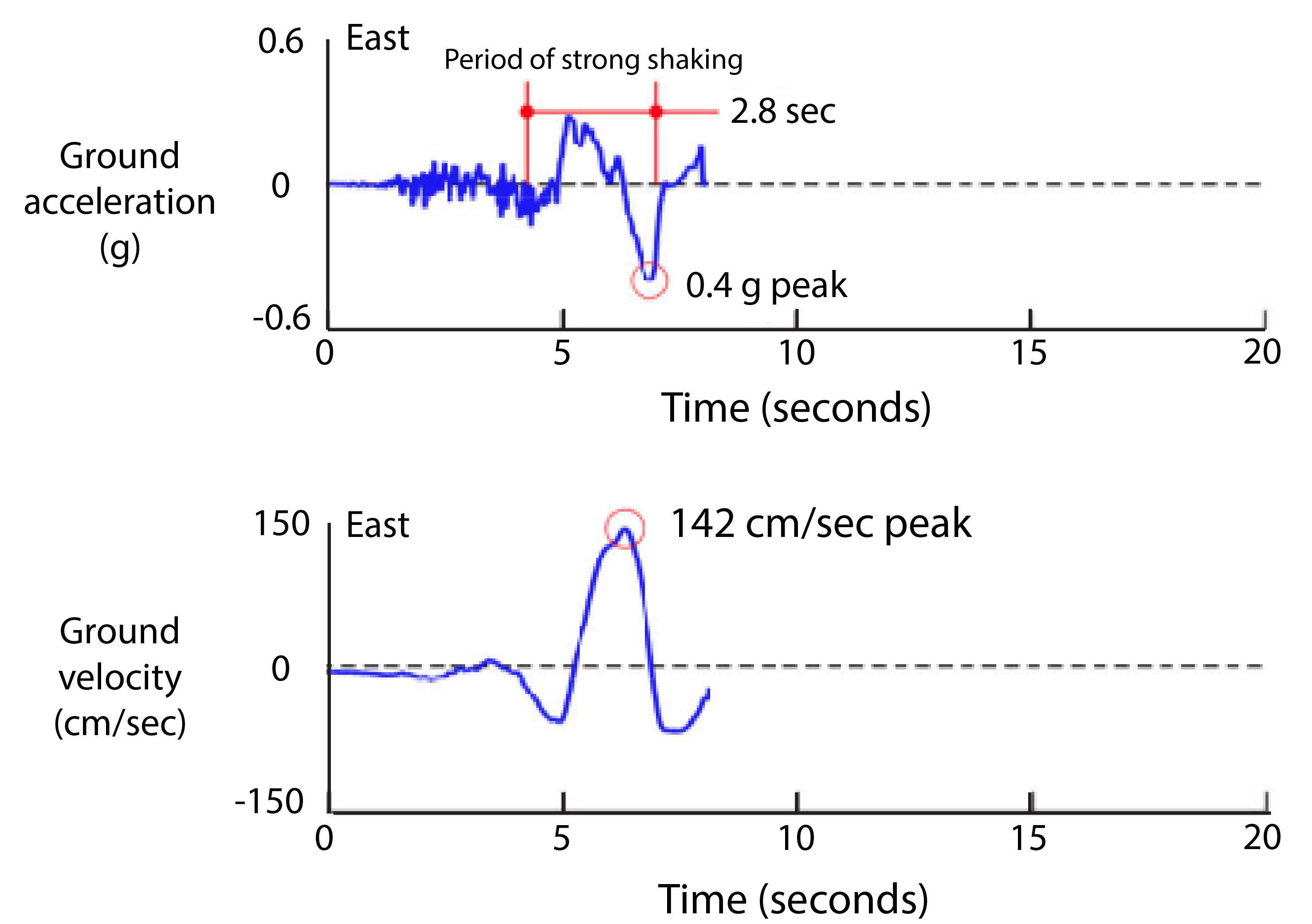 taiwan-earthquake-shaking