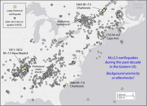 This figure from Toda and Stein, 2018 shows the location of large historical earthquake in Eastern North America as well as M=2.5+ earthquakes in the past decade. What is highlighted here is how the majority of recent quakes are around the location of historic earthquakes. This could indicate that they are late aftershocks.