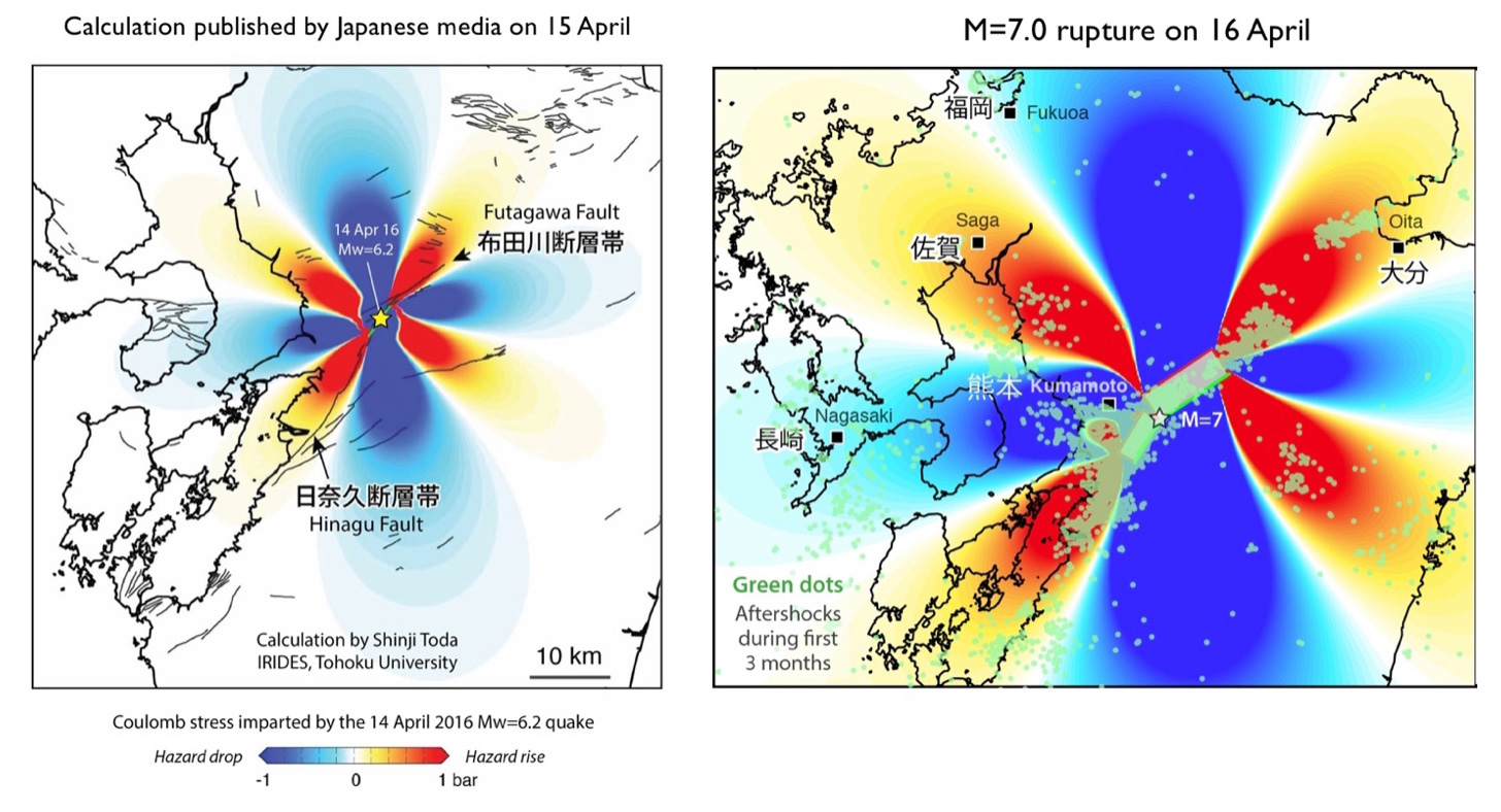 Coulomb stress calculations for the 2016 Kumamoto M=6.2 foreshock (left) and M=7.0 mainshock (right).