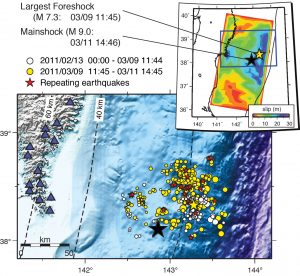 This figure from Kat et al., 2012 shows the Tokoku earthquake as well as the foreshock sequence that lasted 23 days.