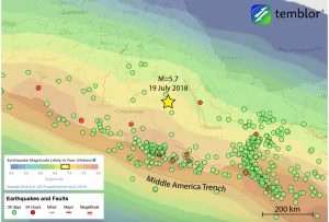 This Temblor map shows the Global Earthquake Activity Rate (GEAR) model for much of Mexico. This model uses global strain rates and the last 40 years of seismicity to forecast the likely earthquake magnitude in your lifetime anywhere on earth. From this model, one can see that in the location of today's event, the likely earthquake is M=6.75+.