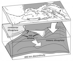 Fig 1. Slab under Mediterranean