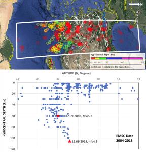Bu yazıda kullandığımız European-Mediterranean Seismological Centre(EMSC) verilerinde 19 Ekim 2017 tarihinde olmuş (16:21:12 (UTC)) büyüklüğü mb:4.5 ve odak derinliği 407 km olarak hesaplanmış bir deprem bulunmaktadır. Bu deprem figürde gösterilmemiştir. Bu depremin derinlik değerinin yeniden hesaplanması gerektiğine inanıyoruz.