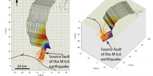 Static stress change calculated onto the Ishikari fault using curved geometry as viewed from above (left figure) and in 3D from the south-east (right figure).