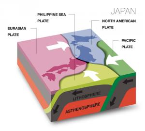M66_figure_01_AGU_trembling_earth_plate_japan