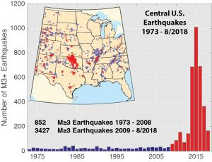 patton_induced_seismiticy_2018_01_fig_01